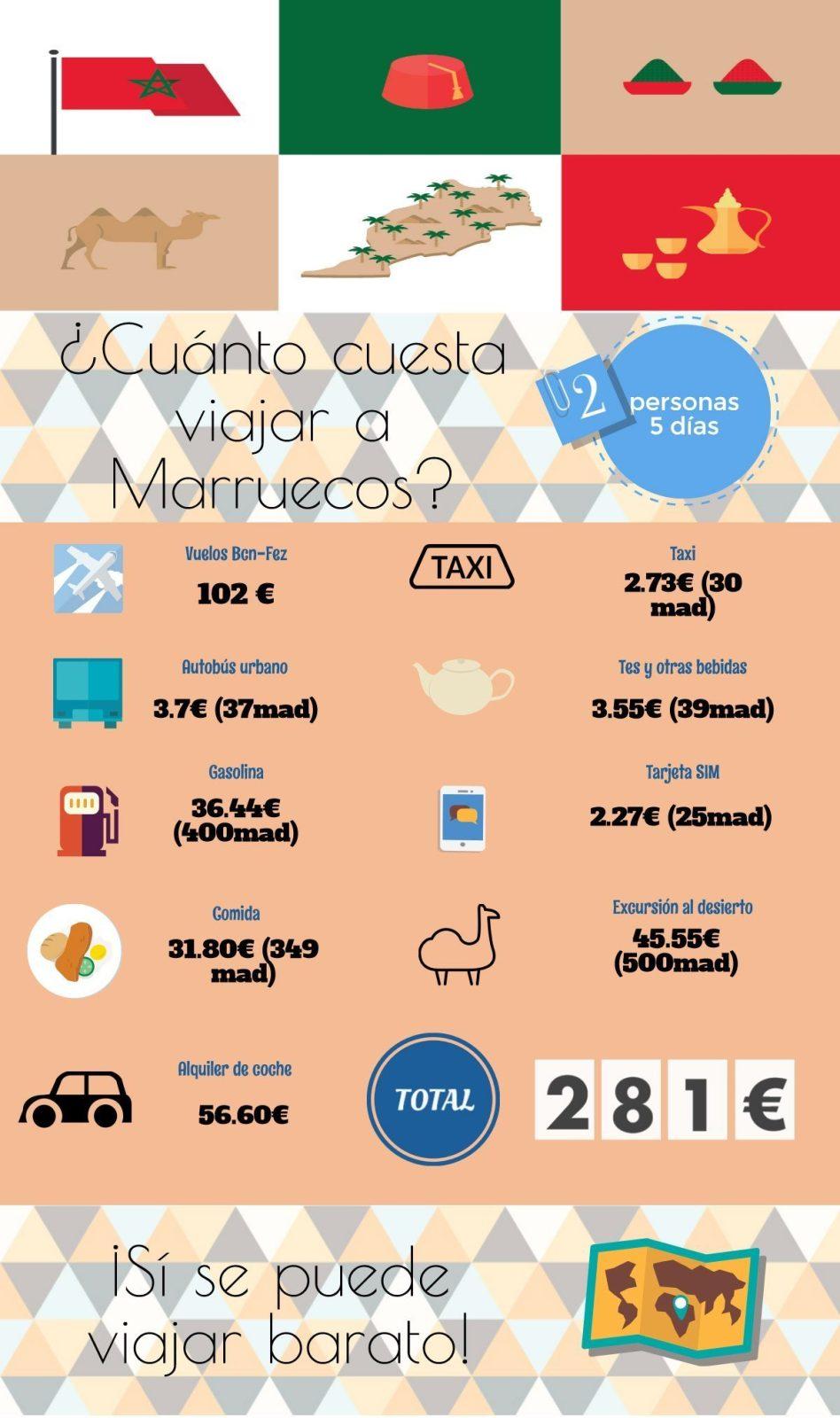 coste de 5 días en marruecos